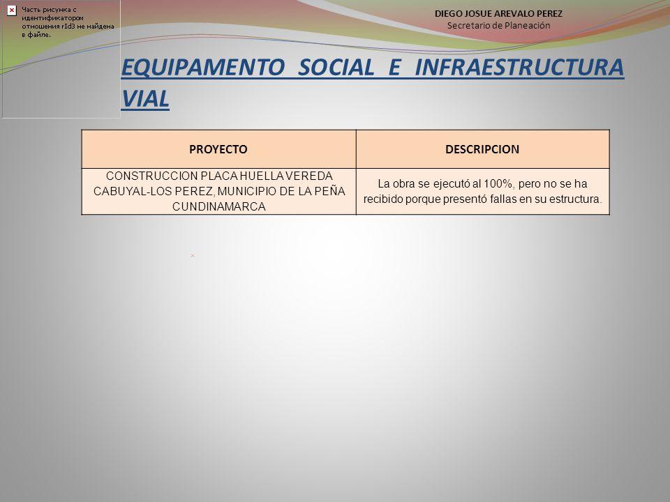 EQUIPAMENTO SOCIAL E INFRAESTRUCTURA VIAL PROYECTODESCRIPCION CONSTRUCCION PLACA HUELLA VEREDA CABUYAL-LOS PEREZ, MUNICIPIO DE LA PEÑA CUNDINAMARCA La obra se ejecutó al 100%, pero no se ha recibido porque presentó fallas en su estructura.