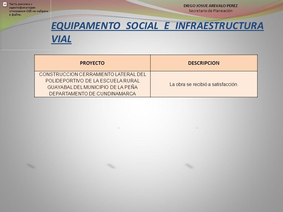 EQUIPAMENTO SOCIAL E INFRAESTRUCTURA VIAL PROYECTODESCRIPCION CONSTRUCCION CERRAMIENTO LATERAL DEL POLIDEPORTIVO DE LA ESCUELA RURAL GUAYABAL DEL MUNICIPIO DE LA PEÑA DEPARTAMENTO DE CUNDINAMARCA La obra se recibió a satisfacción.