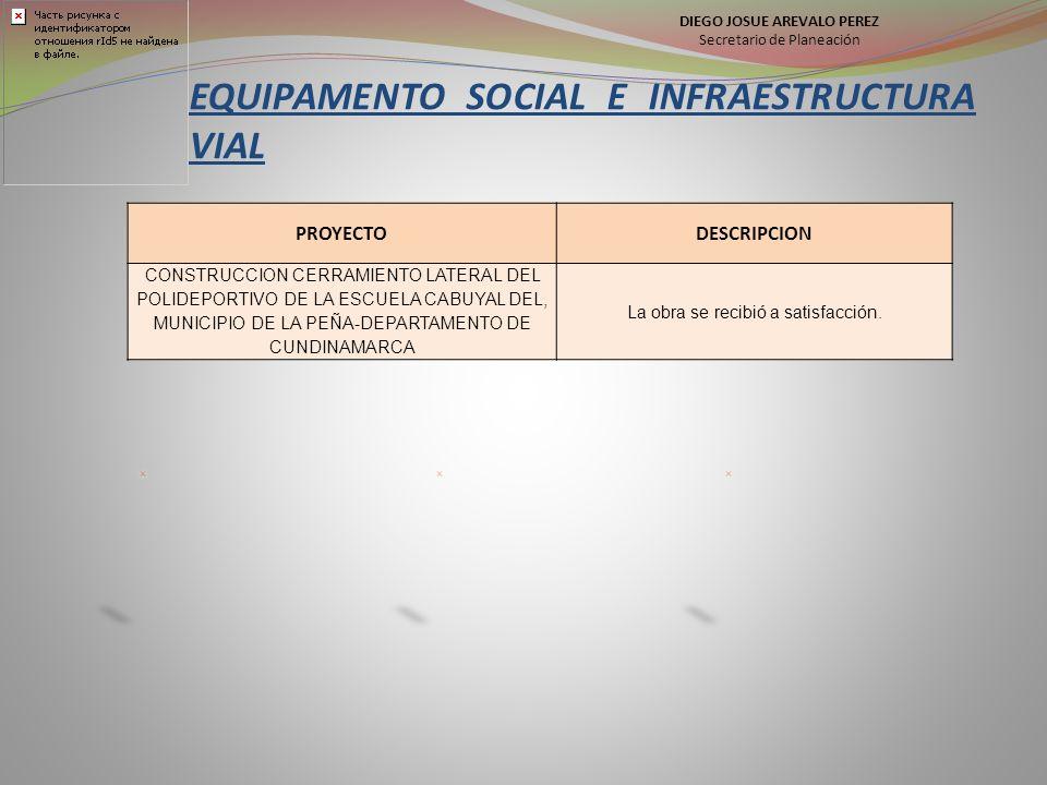 EQUIPAMENTO SOCIAL E INFRAESTRUCTURA VIAL PROYECTODESCRIPCION CONSTRUCCION CERRAMIENTO LATERAL DEL POLIDEPORTIVO DE LA ESCUELA CABUYAL DEL, MUNICIPIO DE LA PEÑA-DEPARTAMENTO DE CUNDINAMARCA La obra se recibió a satisfacción.