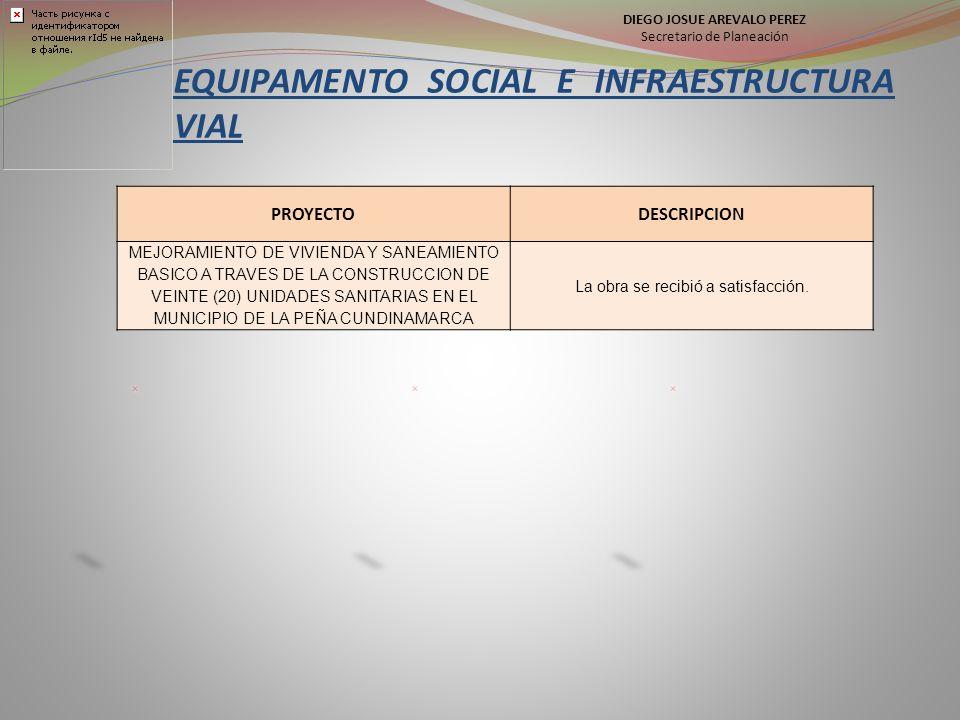 EQUIPAMENTO SOCIAL E INFRAESTRUCTURA VIAL PROYECTODESCRIPCION MEJORAMIENTO DE VIVIENDA Y SANEAMIENTO BASICO A TRAVES DE LA CONSTRUCCION DE VEINTE (20) UNIDADES SANITARIAS EN EL MUNICIPIO DE LA PEÑA CUNDINAMARCA La obra se recibió a satisfacción.