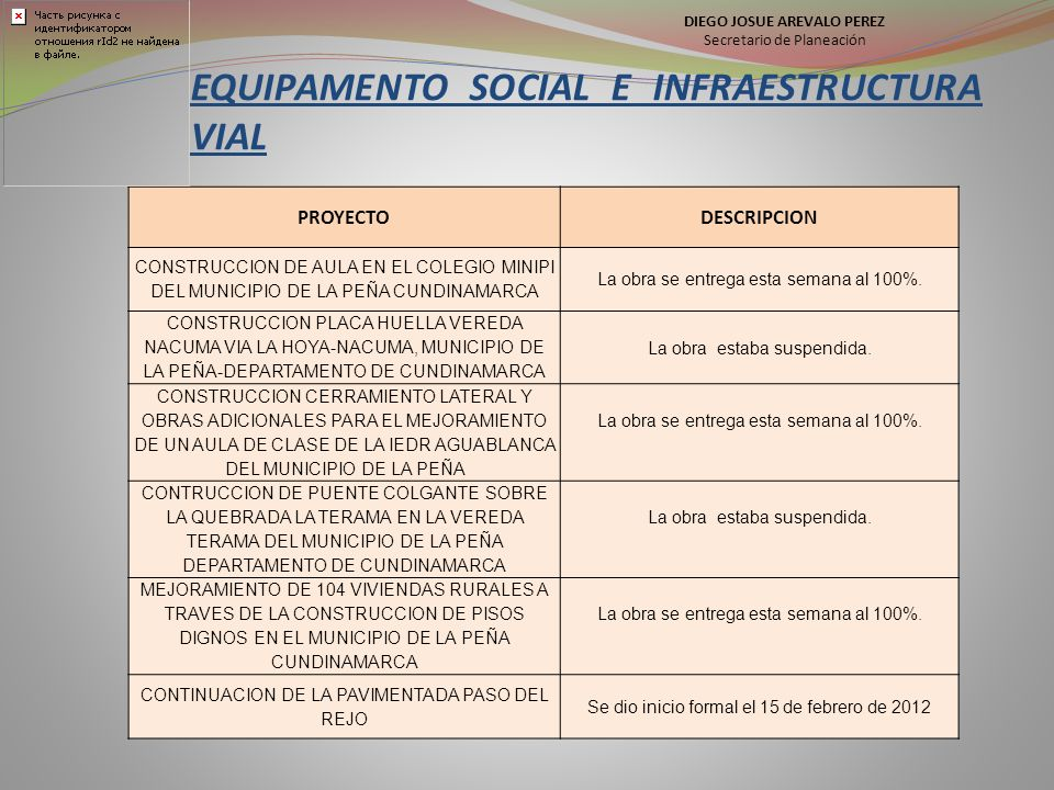EQUIPAMENTO SOCIAL E INFRAESTRUCTURA VIAL PROYECTODESCRIPCION CONSTRUCCION DE AULA EN EL COLEGIO MINIPI DEL MUNICIPIO DE LA PEÑA CUNDINAMARCA La obra se entrega esta semana al 100%.