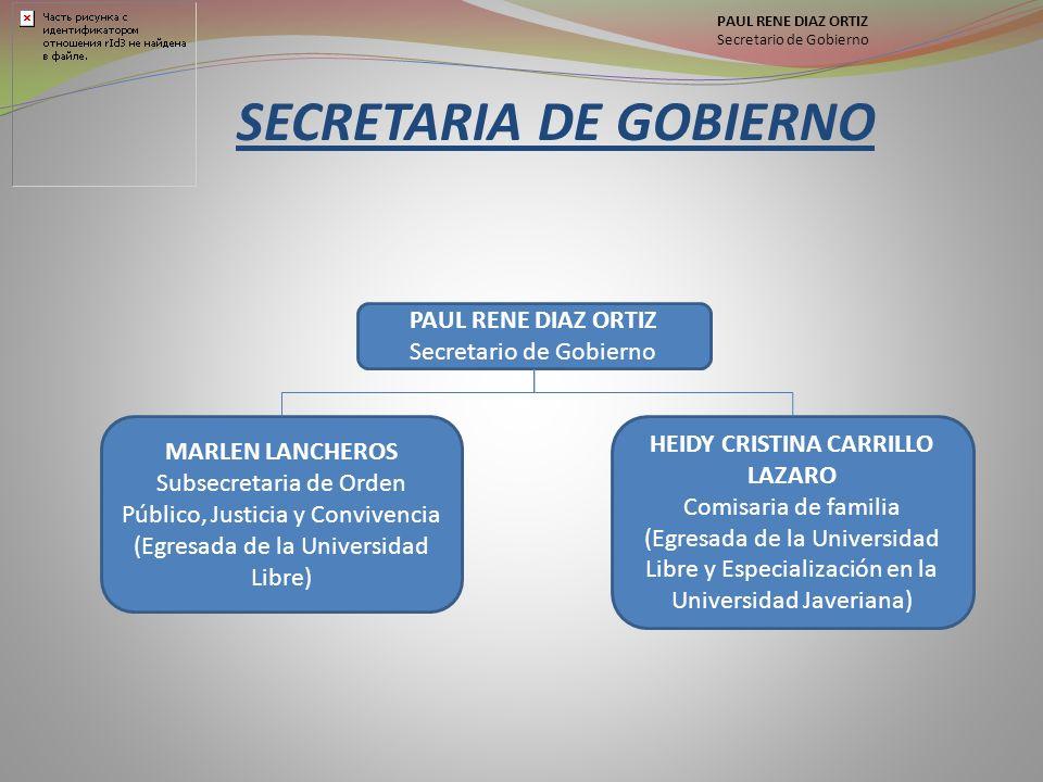 SECRETARIA DE GOBIERNO PAUL RENE DIAZ ORTIZ Secretario de Gobierno MARLEN LANCHEROS Subsecretaria de Orden Público, Justicia y Convivencia (Egresada d