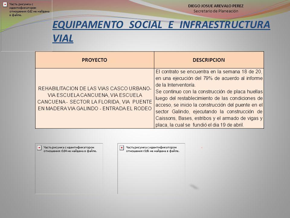 EQUIPAMENTO SOCIAL E INFRAESTRUCTURA VIAL PROYECTODESCRIPCION REHABILITACION DE LAS VIAS CASCO URBANO- VIA ESCUELA CANCUENA, VIA ESCUELA CANCUENA - SECTOR LA FLORIDA, VIA PUENTE EN MADERA VIA GALINDO - ENTRADA EL RODEO El contrato se encuentra en la semana 18 de 20, en una ejecución del 79% de acuerdo al informe de la Interventoría.