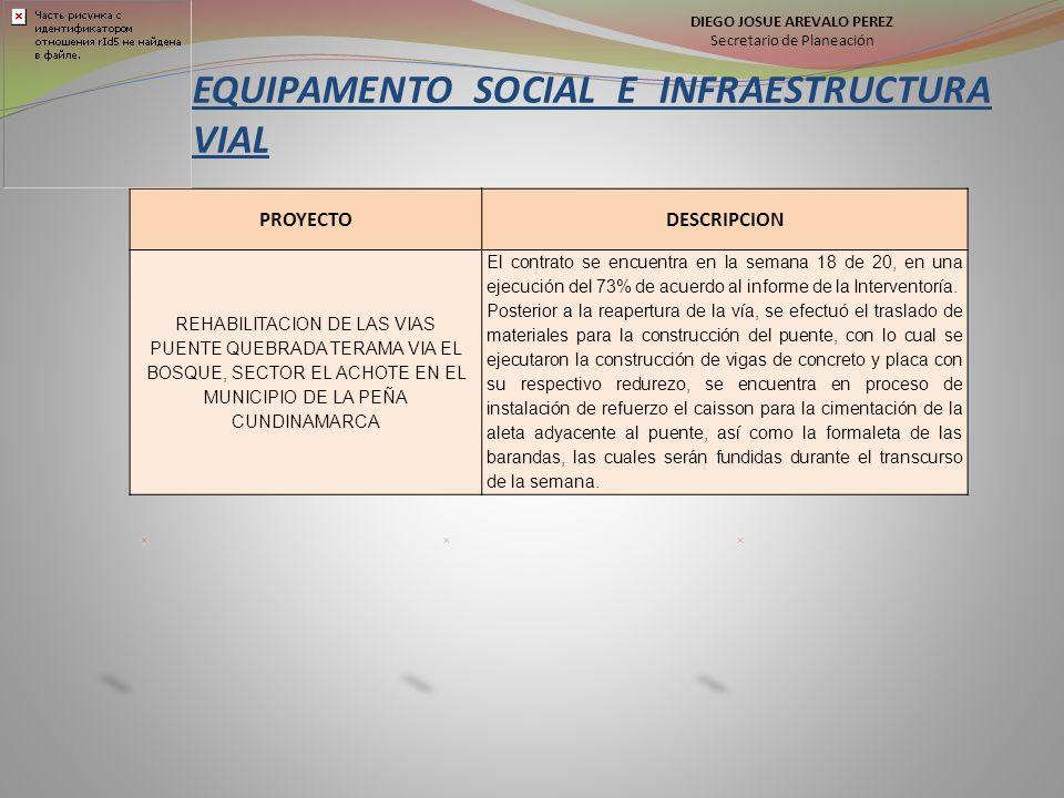 EQUIPAMENTO SOCIAL E INFRAESTRUCTURA VIAL PROYECTODESCRIPCION REHABILITACION DE LAS VIAS PUENTE QUEBRADA TERAMA VIA EL BOSQUE, SECTOR EL ACHOTE EN EL MUNICIPIO DE LA PEÑA CUNDINAMARCA El contrato se encuentra en la semana 18 de 20, en una ejecución del 73% de acuerdo al informe de la Interventoría.