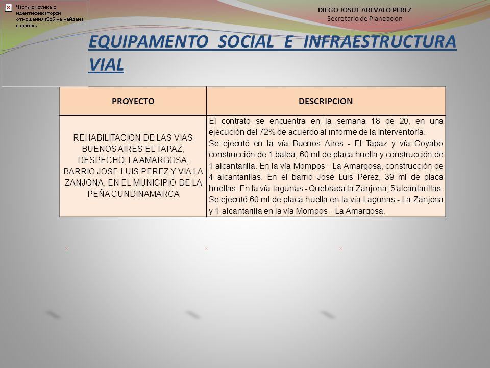 EQUIPAMENTO SOCIAL E INFRAESTRUCTURA VIAL PROYECTODESCRIPCION REHABILITACION DE LAS VIAS BUENOS AIRES EL TAPAZ, DESPECHO, LA AMARGOSA, BARRIO JOSE LUIS PEREZ Y VIA LA ZANJONA, EN EL MUNICIPIO DE LA PEÑA CUNDINAMARCA El contrato se encuentra en la semana 18 de 20, en una ejecución del 72% de acuerdo al informe de la Interventoría.