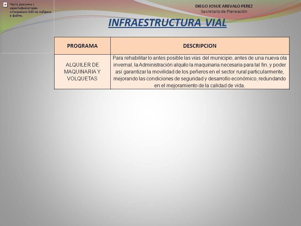 INFRAESTRUCTURA VIAL PROGRAMADESCRIPCION ALQUILER DE MAQUINARIA Y VOLQUETAS Para rehabilitar lo antes posible las vías del municipio, antes de una nue