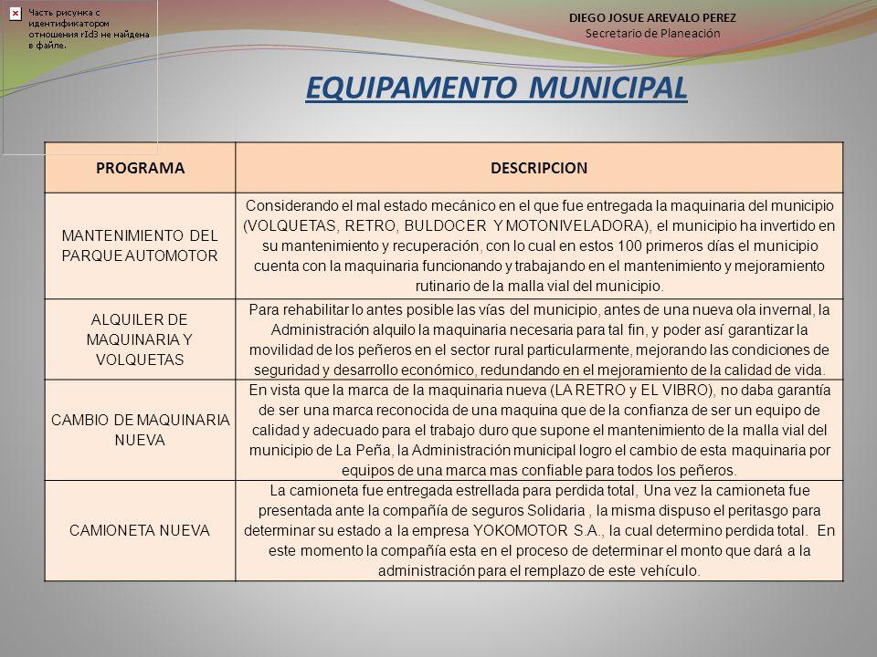 EQUIPAMENTO MUNICIPAL PROGRAMADESCRIPCION MANTENIMIENTO DEL PARQUE AUTOMOTOR Considerando el mal estado mecánico en el que fue entregada la maquinaria del municipio (VOLQUETAS, RETRO, BULDOCER Y MOTONIVELADORA), el municipio ha invertido en su mantenimiento y recuperación, con lo cual en estos 100 primeros días el municipio cuenta con la maquinaria funcionando y trabajando en el mantenimiento y mejoramiento rutinario de la malla vial del municipio.