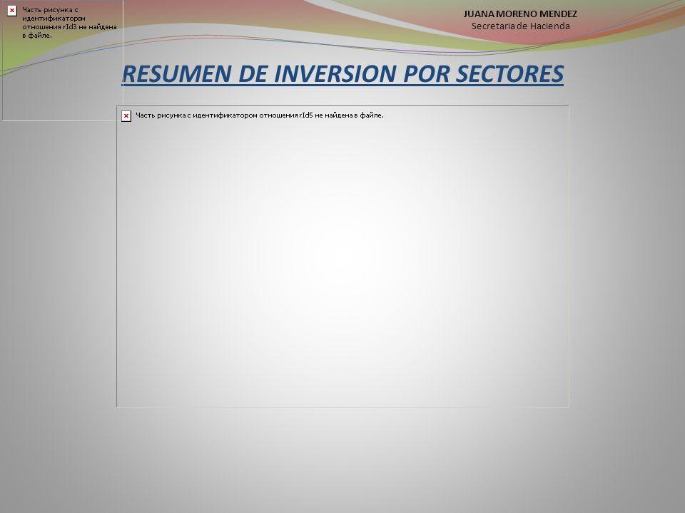 RESUMEN DE INVERSION POR SECTORES JUANA MORENO MENDEZ Secretaria de Hacienda