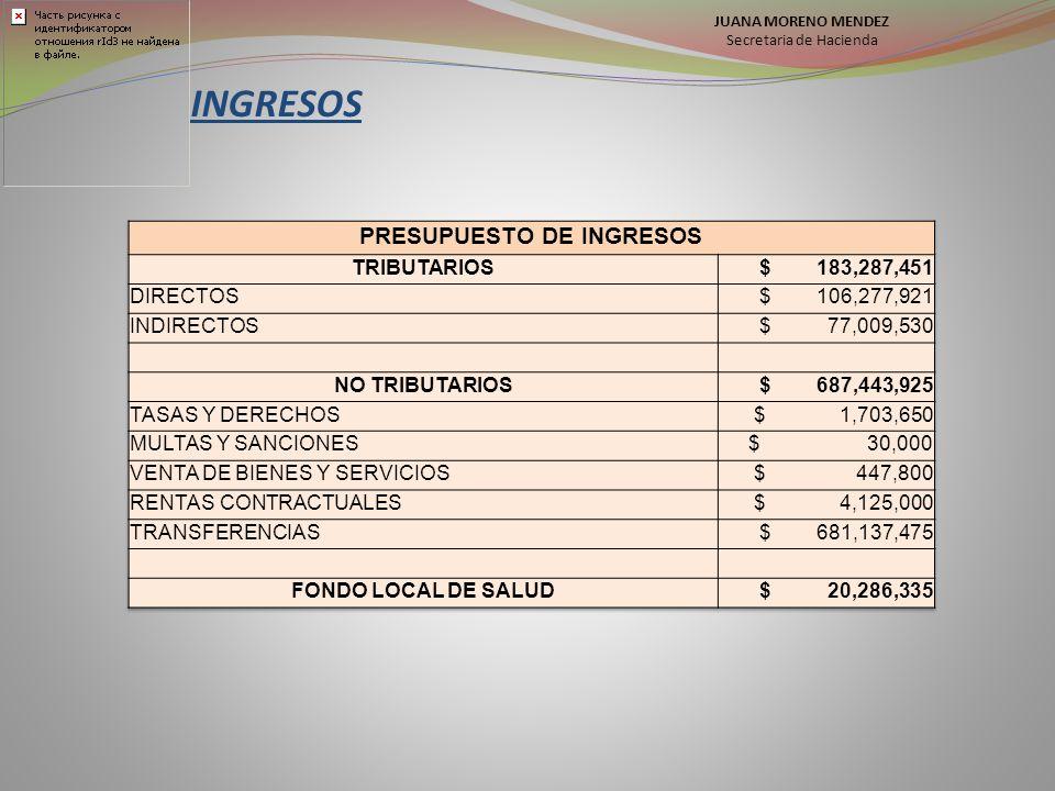 INGRESOS JUANA MORENO MENDEZ Secretaria de Hacienda
