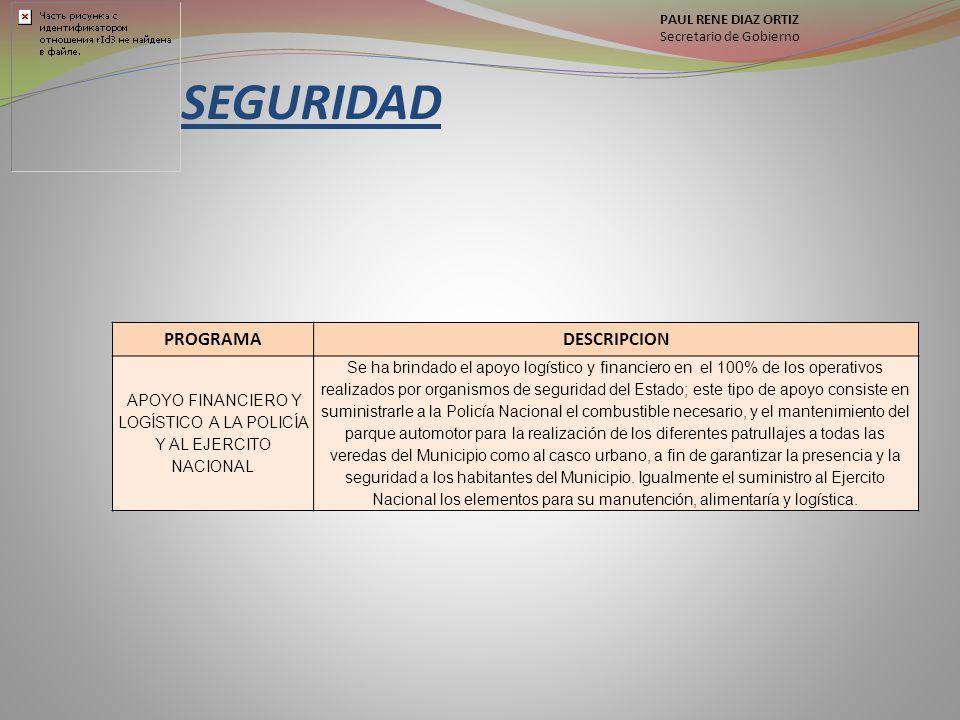 SEGURIDAD PAUL RENE DIAZ ORTIZ Secretario de Gobierno PROGRAMADESCRIPCION APOYO FINANCIERO Y LOGÍSTICO A LA POLICÍA Y AL EJERCITO NACIONAL Se ha brind