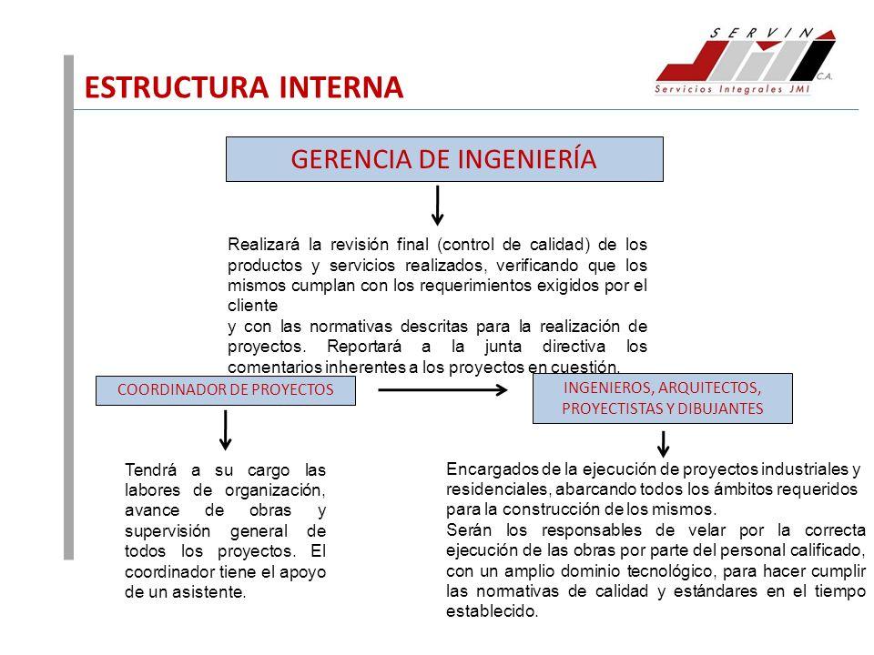 ESTRUCTURA INTERNA GERENCIA DE INGENIERÍA Realizará la revisión final (control de calidad) de los productos y servicios realizados, verificando que lo