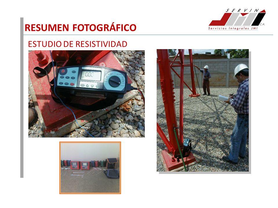 RESUMEN FOTOGRÁFICO ESTUDIO DE RESISTIVIDAD