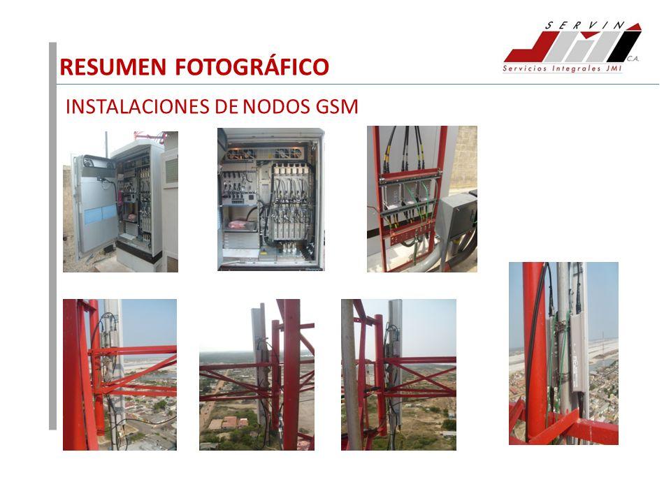 RESUMEN FOTOGRÁFICO INSTALACIONES DE NODOS GSM