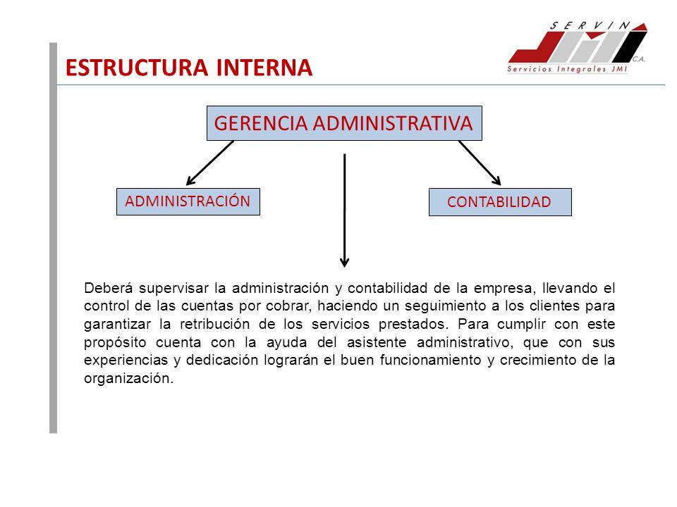 ESTRUCTURA INTERNA GERENCIA ADMINISTRATIVA Deberá supervisar la administración y contabilidad de la empresa, llevando el control de las cuentas por co