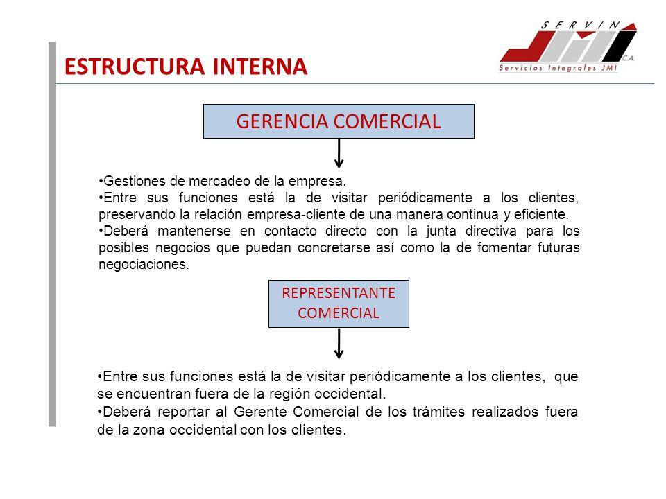 ESTRUCTURA INTERNA GERENCIA COMERCIAL REPRESENTANTE COMERCIAL Gestiones de mercadeo de la empresa. Entre sus funciones está la de visitar periódicamen