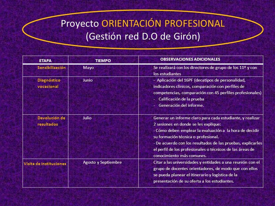 Proyecto ORIENTACIÓN PROFESIONAL (Gestión red D.O de Girón) ETAPATIEMPO OBSERVACIONES ADICIONALES SensibilizaciónMayo Se realizará con los directores