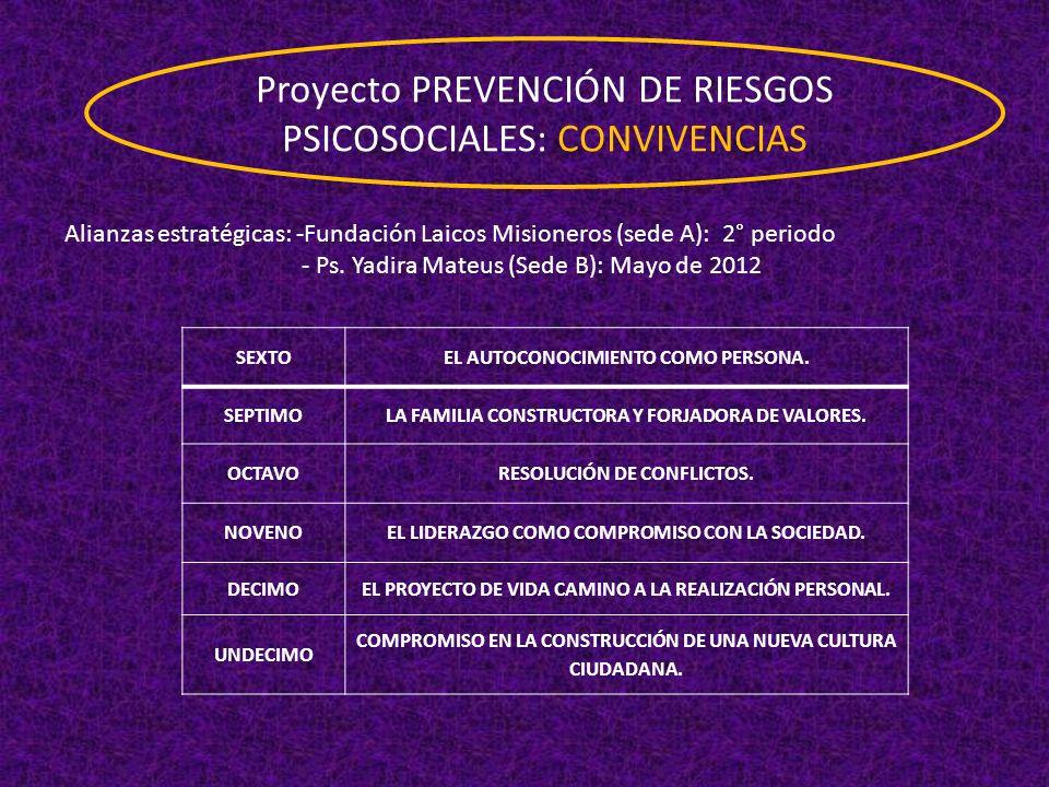 Proyecto PREVENCIÓN DE RIESGOS PSICOSOCIALES: CONVIVENCIAS Alianzas estratégicas: -Fundación Laicos Misioneros (sede A): 2° periodo - Ps. Yadira Mateu