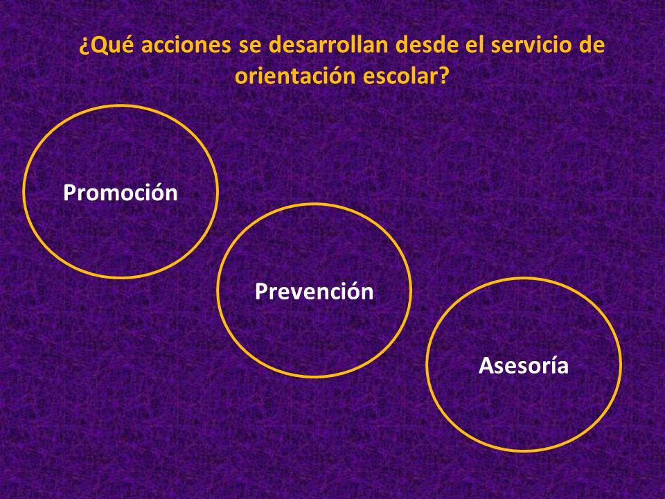 ¿Qué acciones se desarrollan desde el servicio de orientación escolar? Promoción Prevención Asesoría