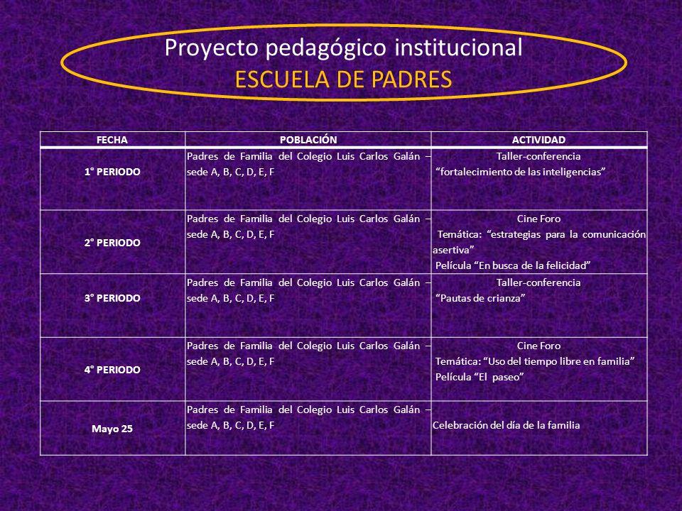 Proyecto pedagógico institucional ESCUELA DE PADRES FECHAPOBLACIÓNACTIVIDAD 1° PERIODO Padres de Familia del Colegio Luis Carlos Galán – sede A, B, C,