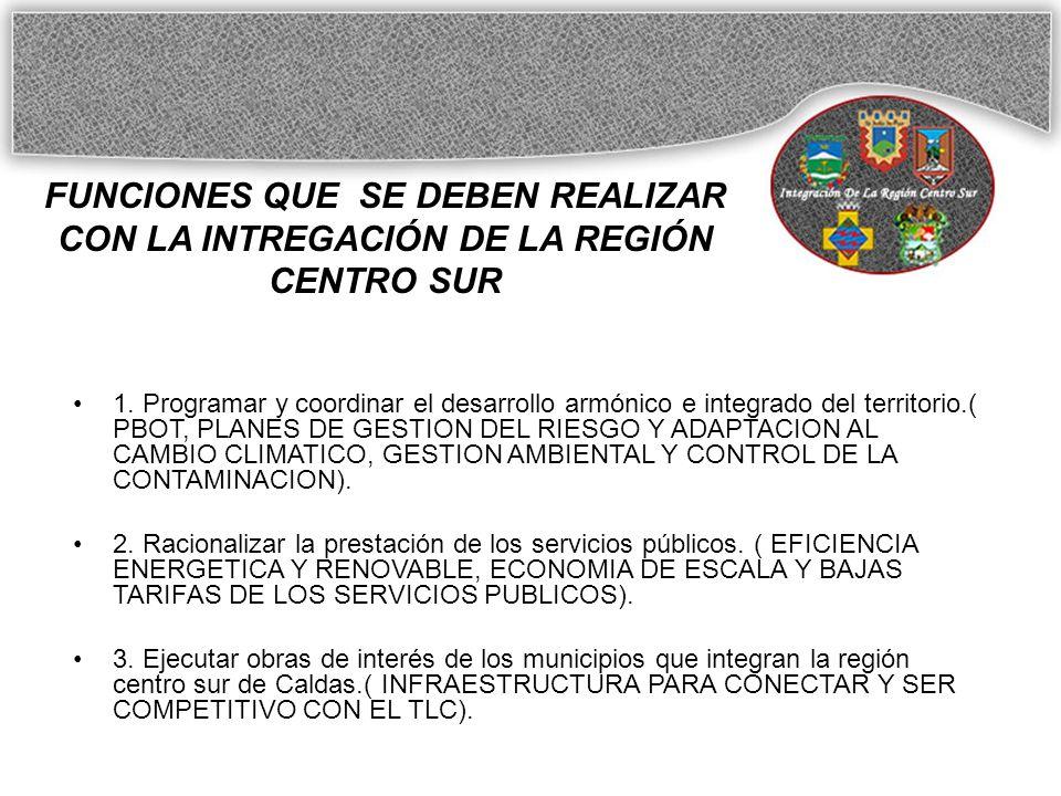 1. Programar y coordinar el desarrollo armónico e integrado del territorio.( PBOT, PLANES DE GESTION DEL RIESGO Y ADAPTACION AL CAMBIO CLIMATICO, GEST