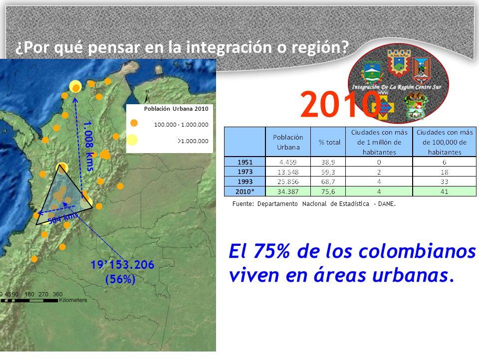 CONECTIVIDAD INTERREGIONAL Y ACCESO A MERCADOS a)Garantizar mejores vías de penetración como herramienta fundamental de desarrollo y competitividad de la región centro sur de Caldas.