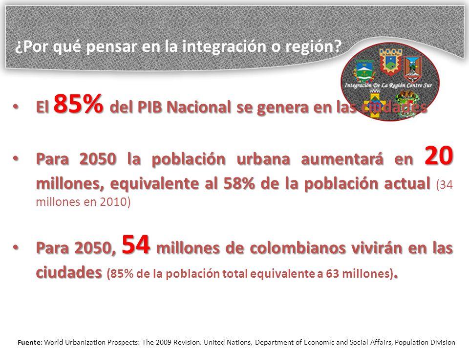 El 85% del PIB Nacional se genera en las ciudades El 85% del PIB Nacional se genera en las ciudades Para 2050 la población urbana aumentará en 20 millones, equivalente al 58% de la población actual Para 2050 la población urbana aumentará en 20 millones, equivalente al 58% de la población actual (34 millones en 2010) Para 2050, 54 millones de colombianos vivirán en las ciudades.