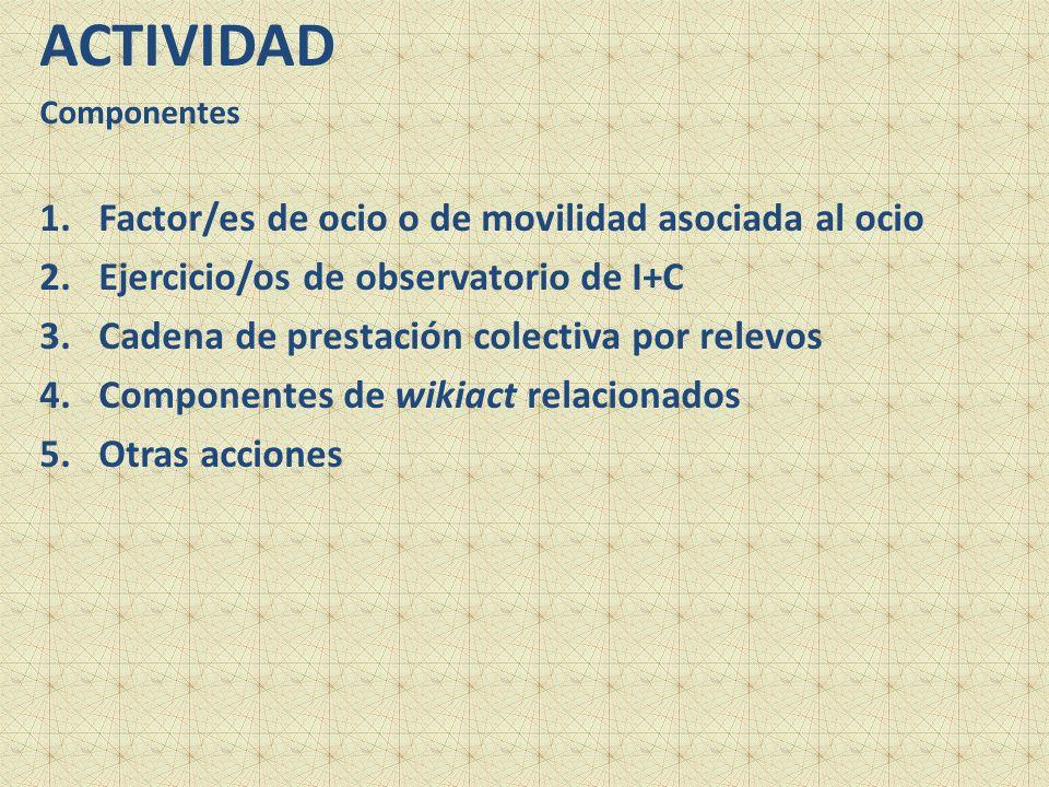 ACTIVIDAD Componentes 1.Factor/es de ocio o de movilidad asociada al ocio 2.Ejercicio/os de observatorio de I+C 3.