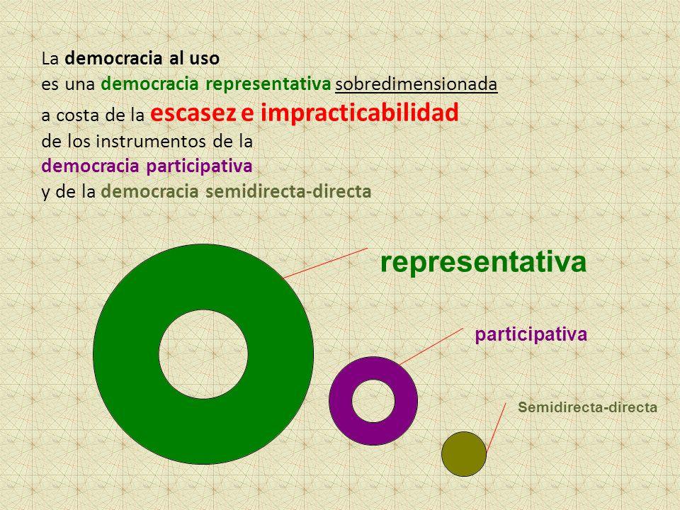 La democracia al uso es una democracia representativa sobredimensionada a costa de la escasez e impracticabilidad de los instrumentos de la democracia participativa y de la democracia semidirecta-directa representativa participativa Semidirecta- directa