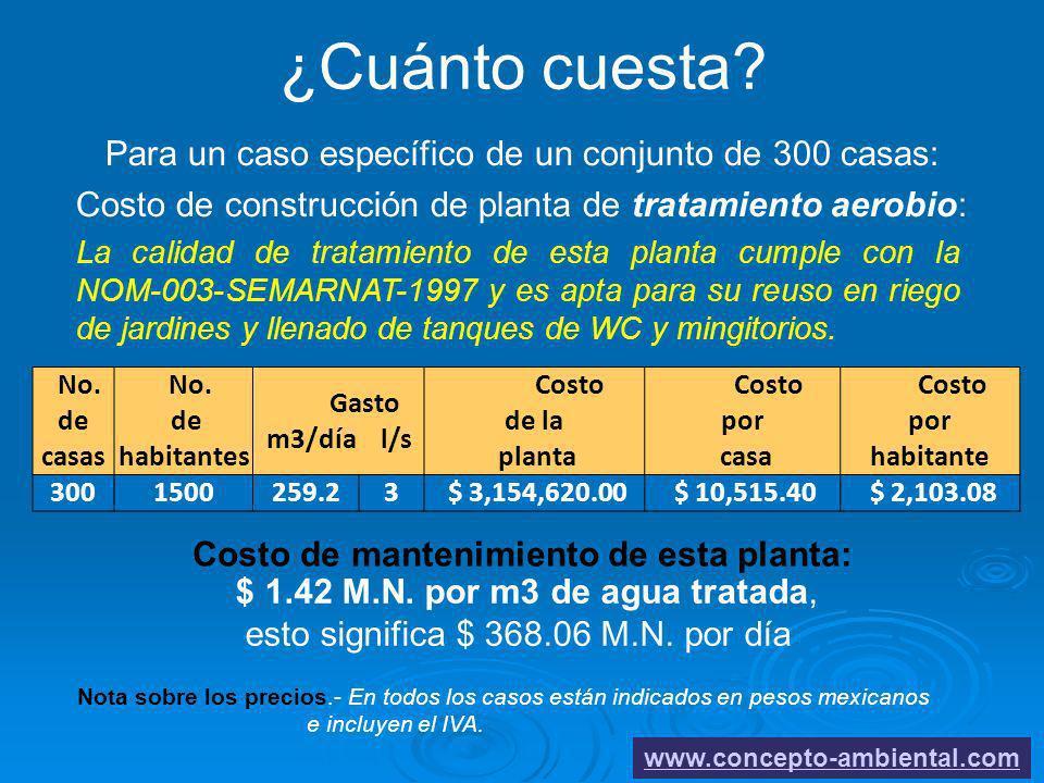 Costo de mantenimiento de esta planta: ¿Cuánto cuesta? Costo de construcción de planta de tratamiento aerobio: Para un caso específico de un conjunto