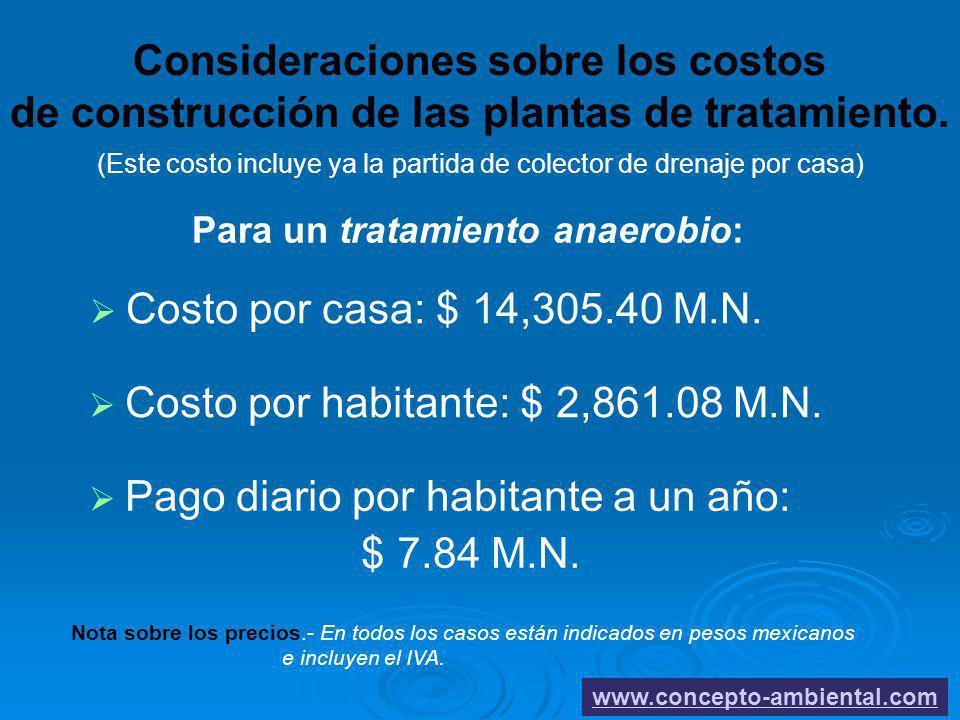 Costo por casa: $ 14,305.40 M.N. Consideraciones sobre los costos de construcción de las plantas de tratamiento. Costo por habitante: $ 2,861.08 M.N.
