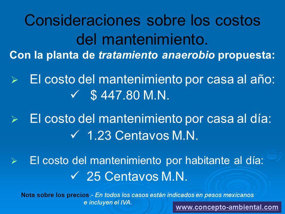 Consideraciones sobre los costos del mantenimiento. El costo del mantenimiento por casa al año: $ 447.80 M.N. El costo del mantenimiento por casa al d