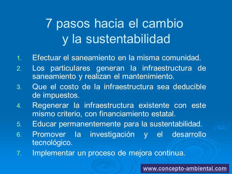 7 pasos hacia el cambio y la sustentabilidad 1. Efectuar el saneamiento en la misma comunidad. 2. Los particulares generan la infraestructura de sanea