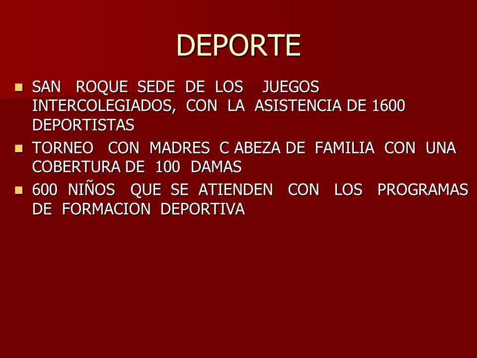 DEPORTE SAN ROQUE SEDE DE LOS JUEGOS INTERCOLEGIADOS, CON LA ASISTENCIA DE 1600 DEPORTISTAS SAN ROQUE SEDE DE LOS JUEGOS INTERCOLEGIADOS, CON LA ASISTENCIA DE 1600 DEPORTISTAS TORNEO CON MADRES C ABEZA DE FAMILIA CON UNA COBERTURA DE 100 DAMAS TORNEO CON MADRES C ABEZA DE FAMILIA CON UNA COBERTURA DE 100 DAMAS 600 NIÑOS QUE SE ATIENDEN CON LOS PROGRAMAS DE FORMACION DEPORTIVA 600 NIÑOS QUE SE ATIENDEN CON LOS PROGRAMAS DE FORMACION DEPORTIVA