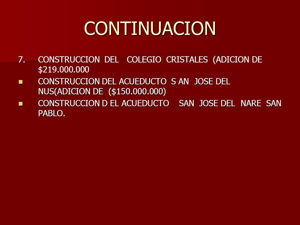 VIVIENDA SE DIO INICIO A LA CONSTRUCCION Y MEJORAMIENTO DE 63 VIVIENDAS RURALES CON APOYO DE CAFETEROS SE DIO INICIO A LA CONSTRUCCION Y MEJORAMIENTO DE 63 VIVIENDAS RURALES CON APOYO DE CAFETEROS MEJORAMIENTO DE 100 VIVENDAS RUALES CON EL APOYO DE VIVA MEJORAMIENTO DE 100 VIVENDAS RUALES CON EL APOYO DE VIVA TERMINACION DE 25 VIVIENDAS EN LA URBANIZACION EL REPOSO TERMINACION DE 25 VIVIENDAS EN LA URBANIZACION EL REPOSO TERMINACION DE 50 VIVIENDAS EN LA URBANIZACION LOS ALMENDROS EN SAN JOSE DEL NUS.