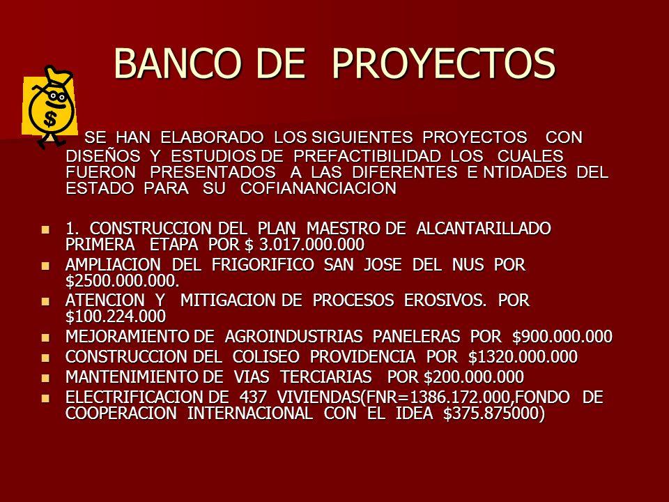 BANCO DE PROYECTOS SE HAN ELABORADO LOS SIGUIENTES PROYECTOS CON DISEÑOS Y ESTUDIOS DE PREFACTIBILIDAD LOS CUALES FUERON PRESENTADOS A LAS DIFERENTES E NTIDADES DEL ESTADO PARA SU COFIANANCIACION SE HAN ELABORADO LOS SIGUIENTES PROYECTOS CON DISEÑOS Y ESTUDIOS DE PREFACTIBILIDAD LOS CUALES FUERON PRESENTADOS A LAS DIFERENTES E NTIDADES DEL ESTADO PARA SU COFIANANCIACION 1.