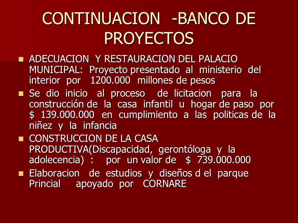 CONTINUACION -BANCO DE PROYECTOS ADECUACION Y RESTAURACION DEL PALACIO MUNICIPAL: Proyecto presentado al ministerio del interior por 1200.000 millones de pesos ADECUACION Y RESTAURACION DEL PALACIO MUNICIPAL: Proyecto presentado al ministerio del interior por 1200.000 millones de pesos Se dio inicio al proceso de licitacion para la construcción de la casa infantil u hogar de paso por $ 139.000.000 en cumplimiento a las politicas de la niñez y la infancia Se dio inicio al proceso de licitacion para la construcción de la casa infantil u hogar de paso por $ 139.000.000 en cumplimiento a las politicas de la niñez y la infancia CONSTRUCCION DE LA CASA PRODUCTIVA(Discapacidad, gerontóloga y la adolecencia) : por un valor de $ 739.000.000 CONSTRUCCION DE LA CASA PRODUCTIVA(Discapacidad, gerontóloga y la adolecencia) : por un valor de $ 739.000.000 Elaboracion de estudios y diseños d el parque Princial apoyado por CORNARE Elaboracion de estudios y diseños d el parque Princial apoyado por CORNARE
