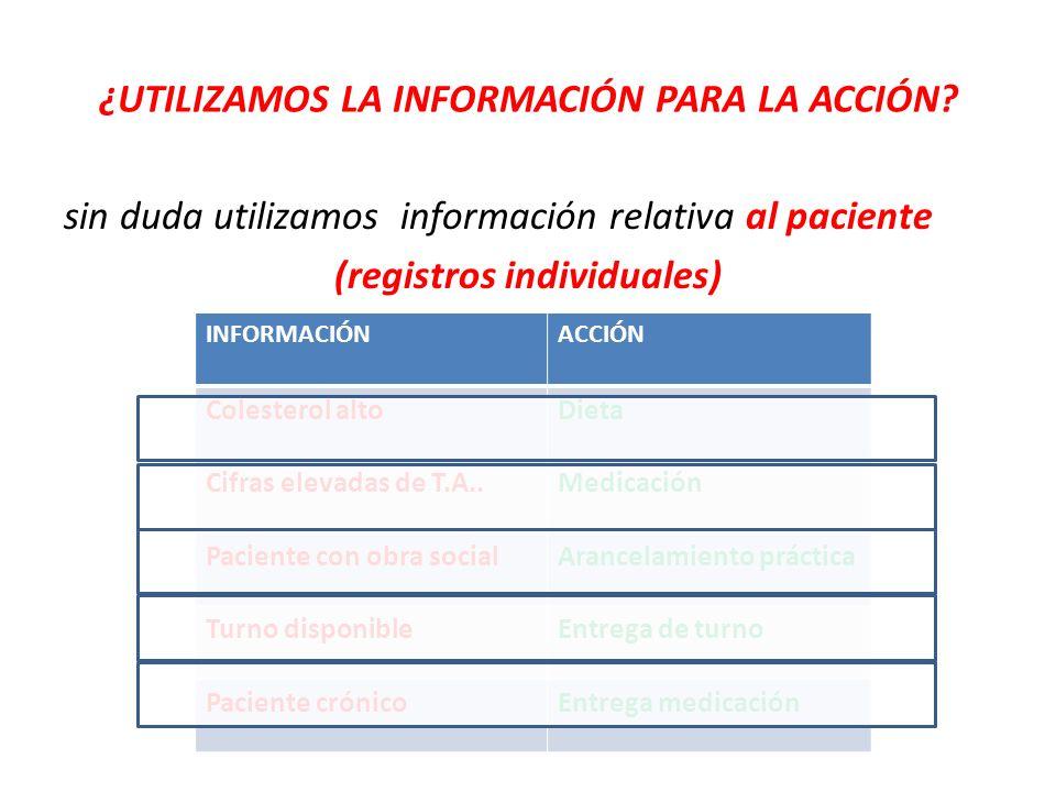 ¿UTILIZAMOS LA INFORMACIÓN PARA LA ACCIÓN? sin duda utilizamos información relativa al paciente (registros individuales) INFORMACIÓNACCIÓN Colesterol