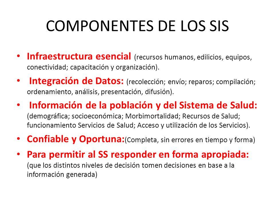 COMPONENTES DE LOS SIS Infraestructura esencial (recursos humanos, edilicios, equipos, conectividad; capacitación y organización). Integración de Dato