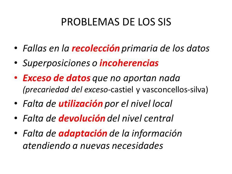 PROBLEMAS DE LOS SIS Fallas en la recolección primaria de los datos Superposiciones o incoherencias Exceso de datos que no aportan nada (precariedad d