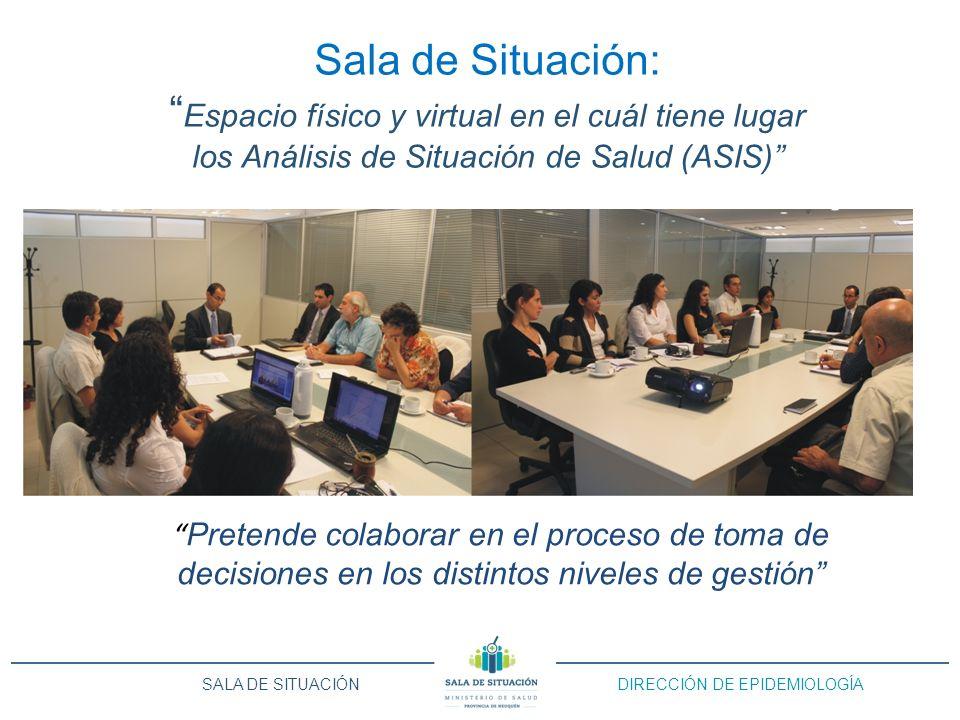 Sala de Situación: Espacio físico y virtual en el cuál tiene lugar los Análisis de Situación de Salud (ASIS) SALA DE SITUACIÓN DIRECCIÓN DE EPIDEMIOLO