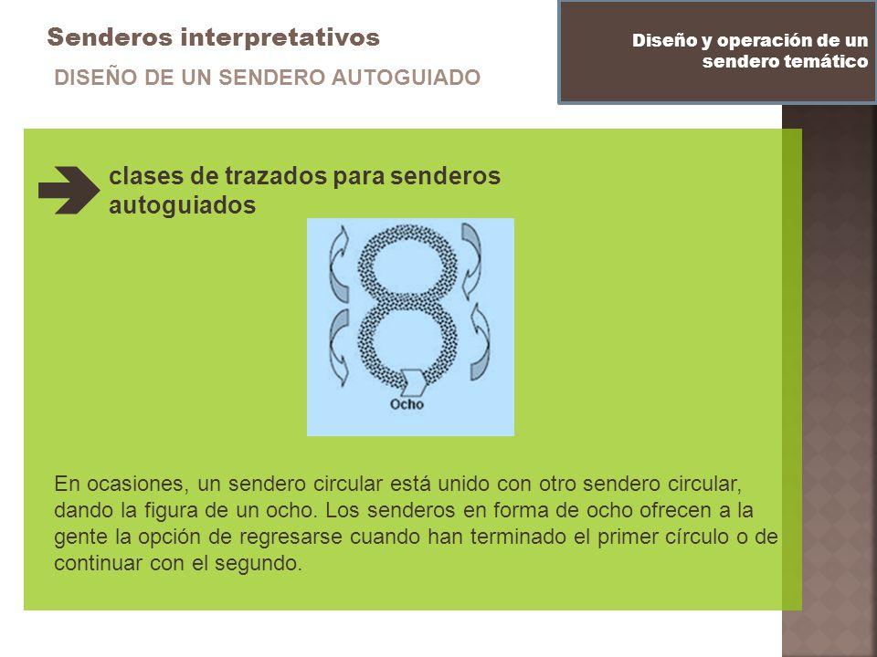 Senderos interpretativos Diseño y operación de un sendero temático DISEÑO DE UN SENDERO AUTOGUIADO clases de trazados para senderos autoguiados En oca
