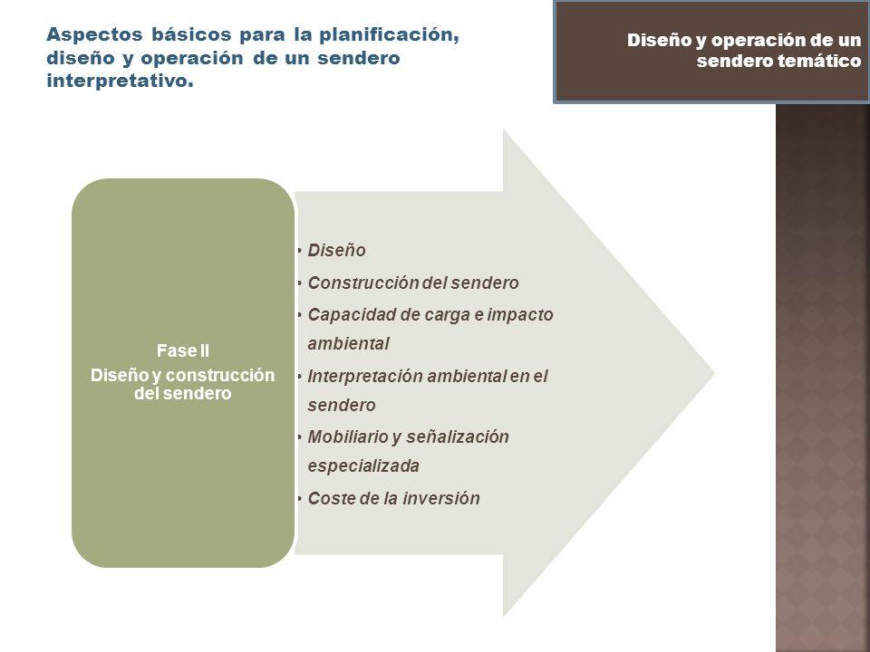 Aspectos básicos para la planificación, diseño y operación de un sendero interpretativo. Diseño y operación de un sendero temático Diseño Construcción