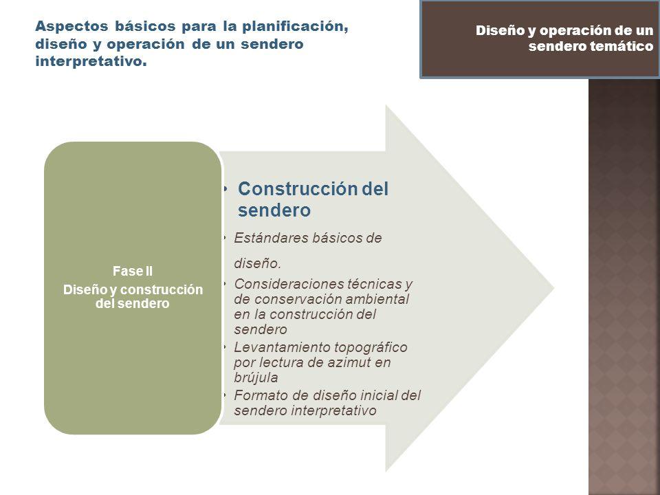 Aspectos básicos para la planificación, diseño y operación de un sendero interpretativo. Diseño y operación de un sendero temático Construcción del se