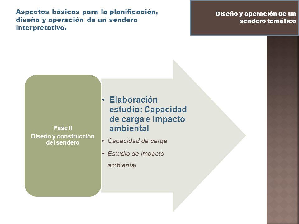 Aspectos básicos para la planificación, diseño y operación de un sendero interpretativo. Diseño y operación de un sendero temático Elaboración estudio