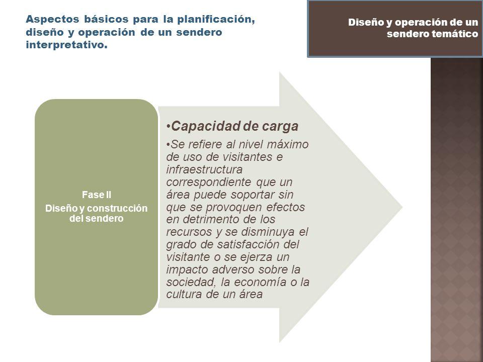 Aspectos básicos para la planificación, diseño y operación de un sendero interpretativo. Diseño y operación de un sendero temático Capacidad de carga