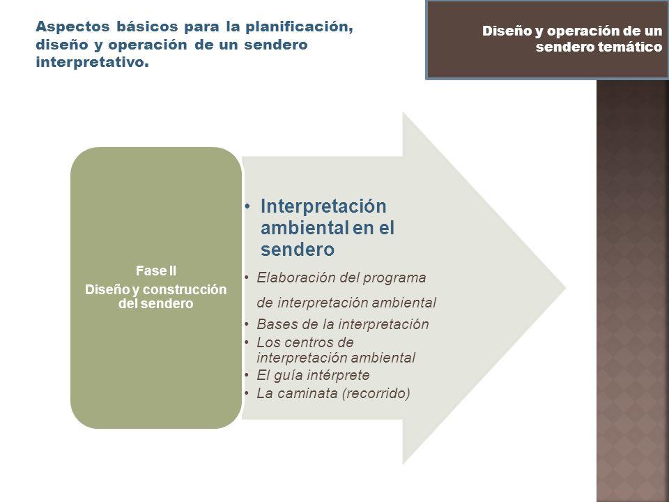 Aspectos básicos para la planificación, diseño y operación de un sendero interpretativo. Diseño y operación de un sendero temático Interpretación ambi