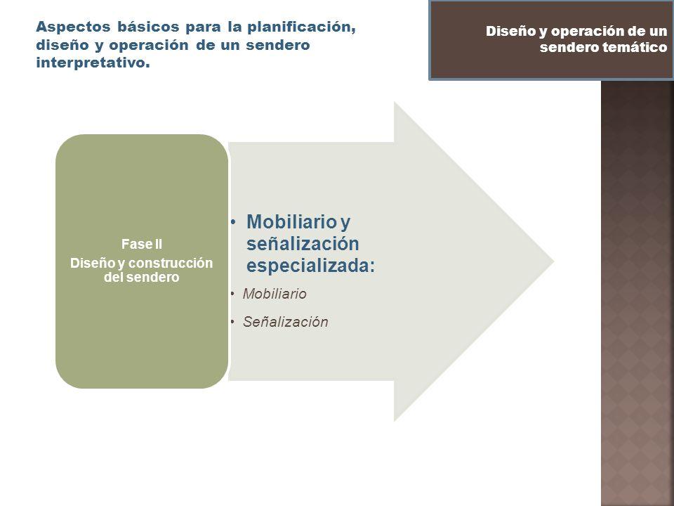 Aspectos básicos para la planificación, diseño y operación de un sendero interpretativo. Diseño y operación de un sendero temático Mobiliario y señali