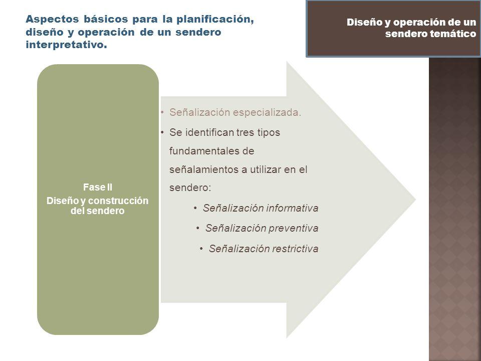 Aspectos básicos para la planificación, diseño y operación de un sendero interpretativo. Diseño y operación de un sendero temático Señalización especi