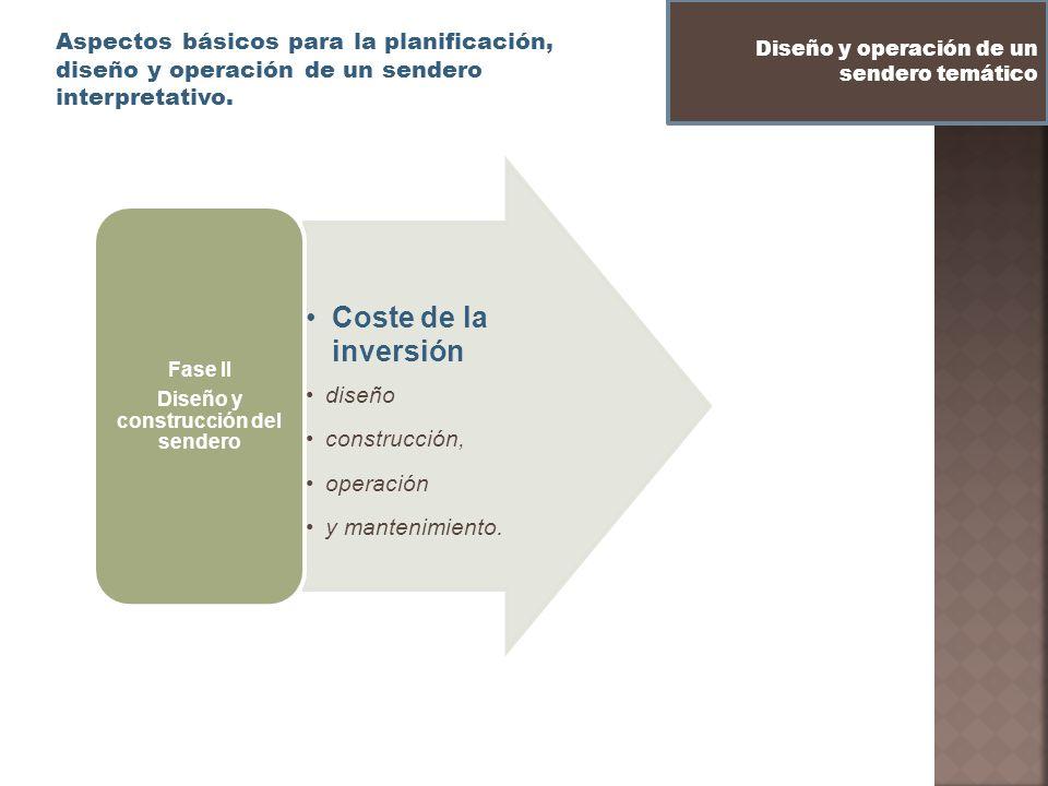 Aspectos básicos para la planificación, diseño y operación de un sendero interpretativo. Diseño y operación de un sendero temático Coste de la inversi