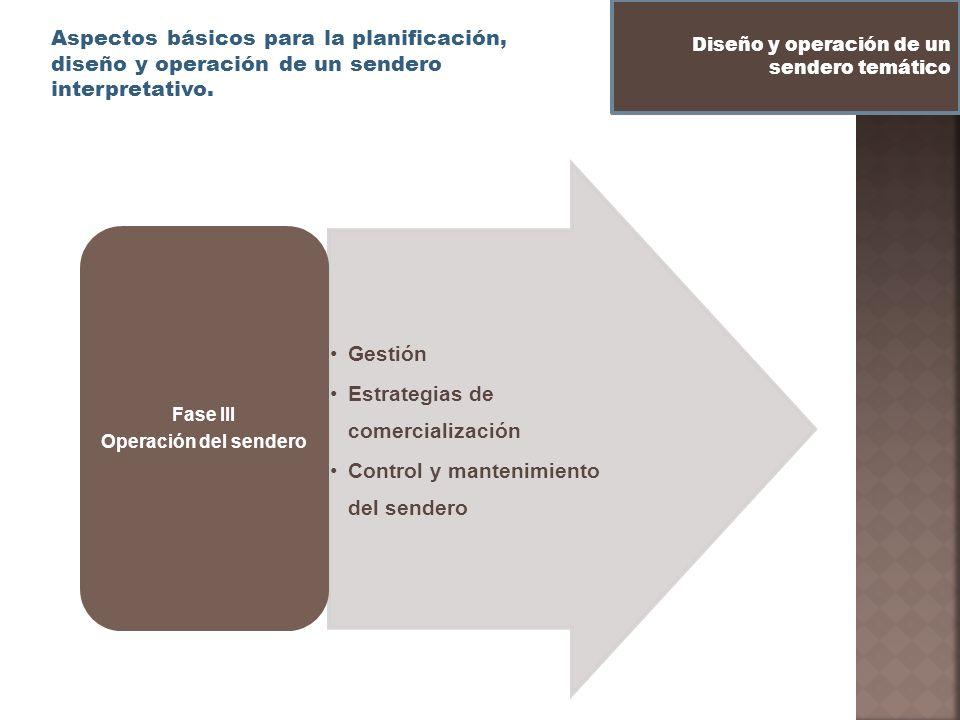 Aspectos básicos para la planificación, diseño y operación de un sendero interpretativo. Diseño y operación de un sendero temático Gestión Estrategias
